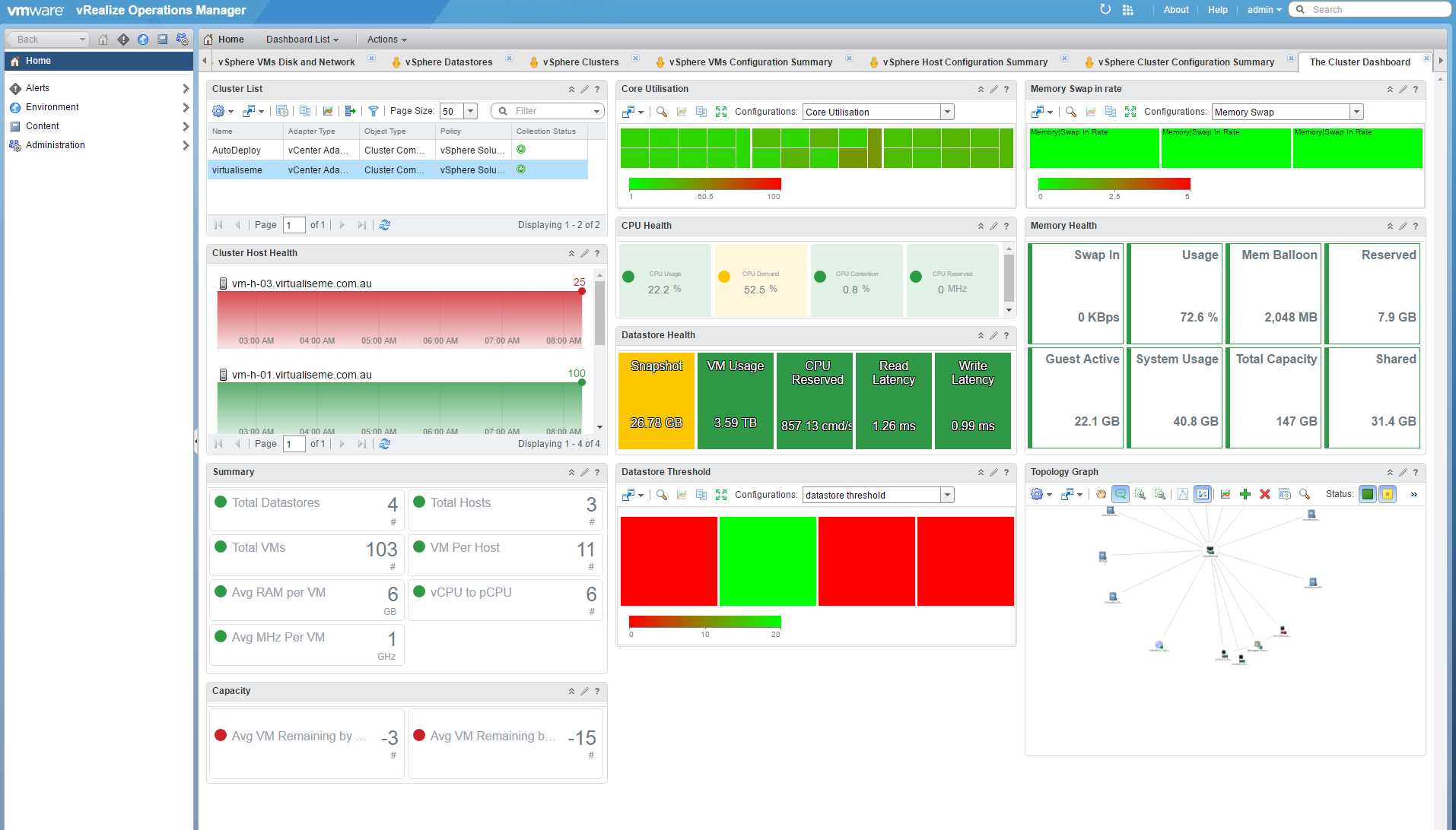 vROps Cluster Dashboard Step by Step how too | Virtualise Me